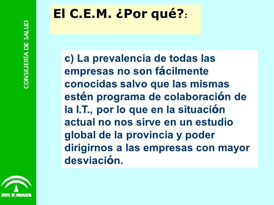 El C.E.M. ¿Por qué? : c) La prevalencia de todas las empresas no son f á cilmente conocidas salvo que las mismas est é n programa de colaboraci ó n de