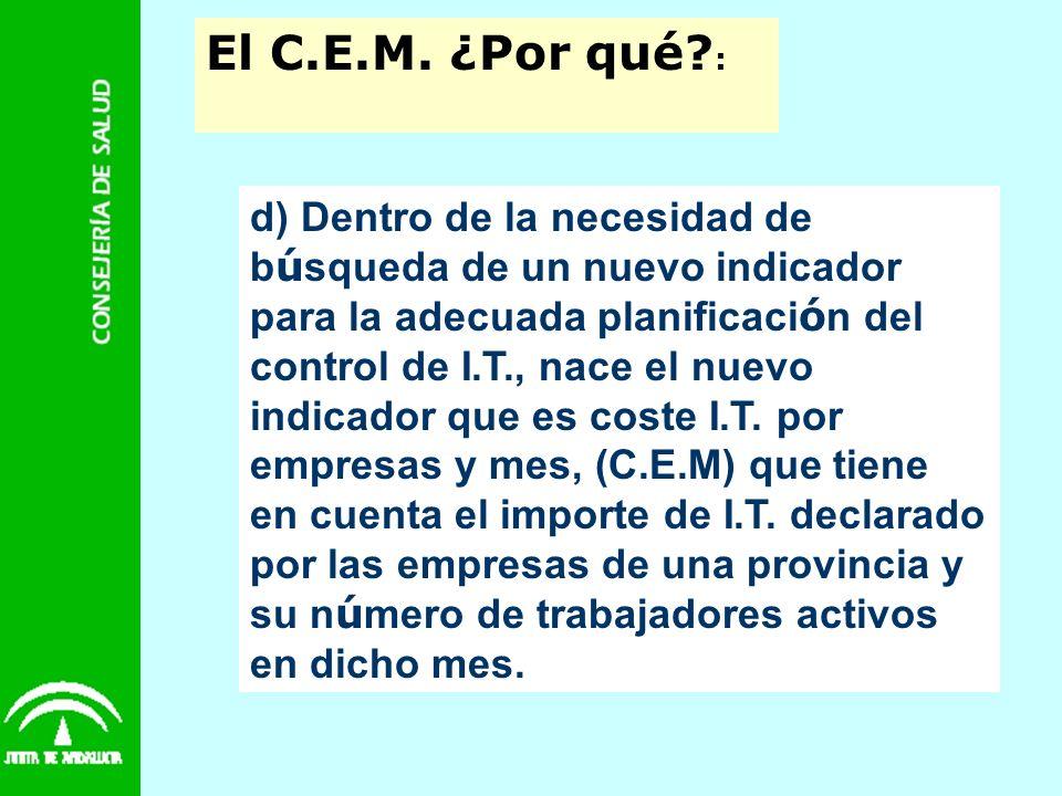 El C.E.M. ¿Por qué? : d) Dentro de la necesidad de b ú squeda de un nuevo indicador para la adecuada planificaci ó n del control de I.T., nace el nuev