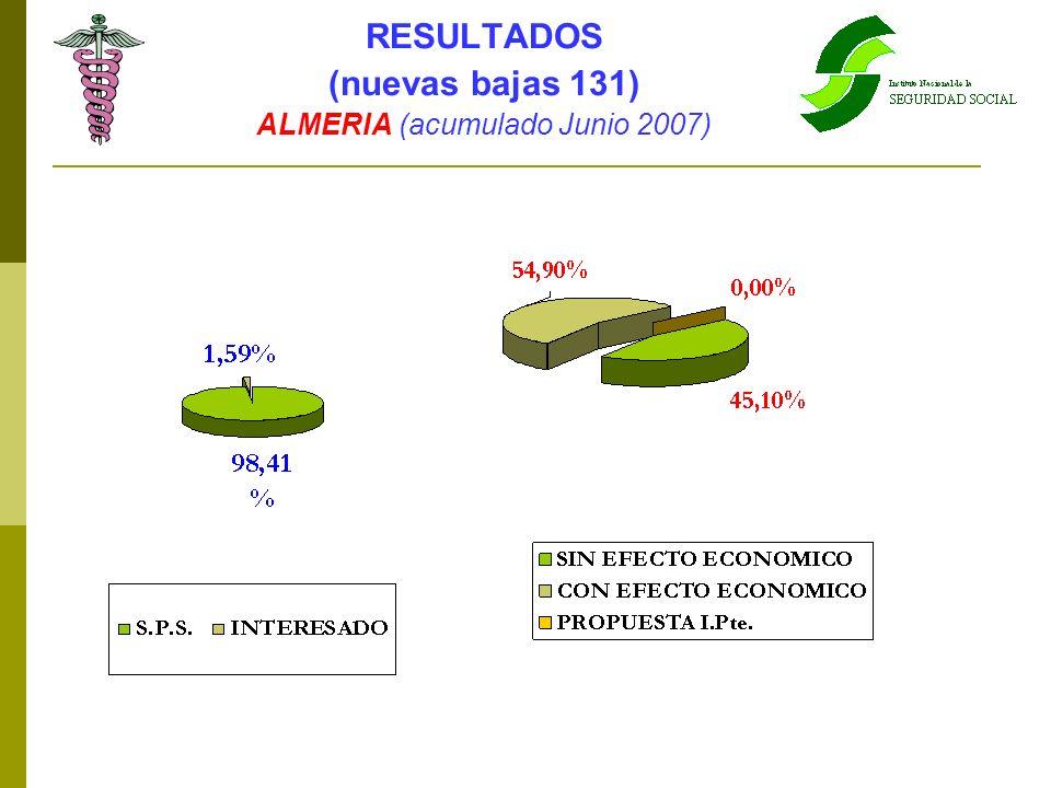 RESULTADOS (nuevas bajas 131) ALMERIA (acumulado Junio 2007)