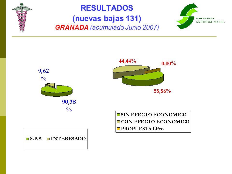 RESULTADOS (nuevas bajas 131) GRANADA (acumulado Junio 2007)