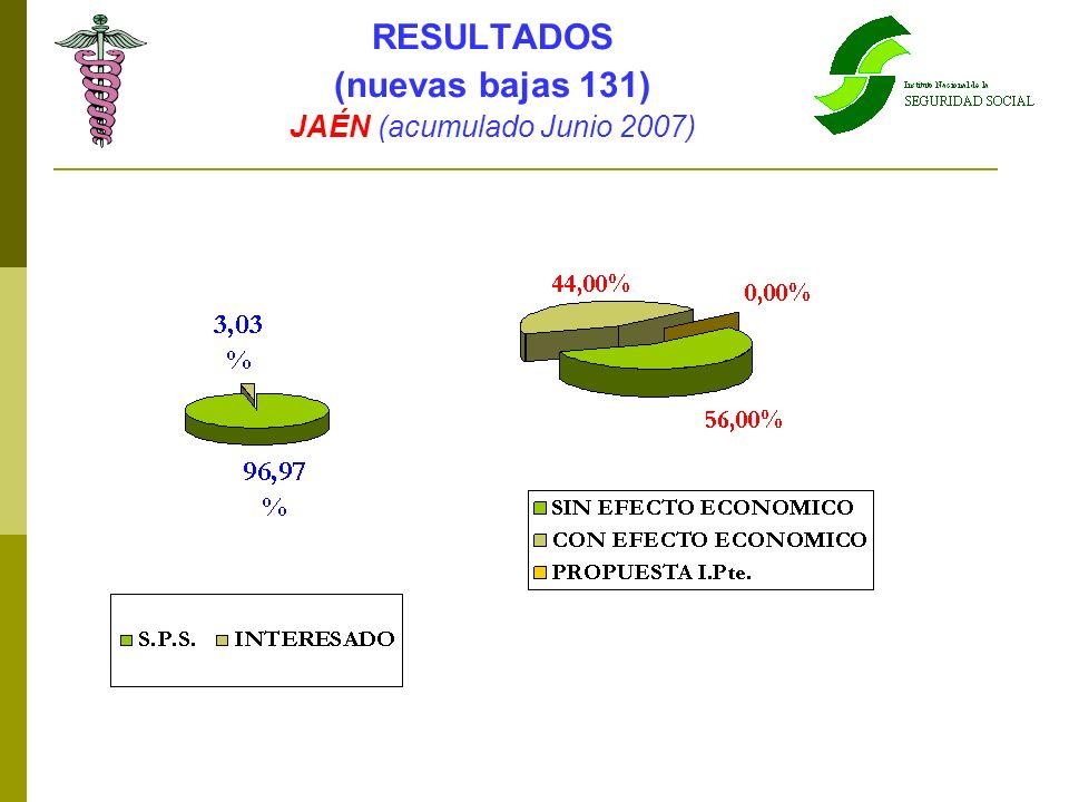 RESULTADOS (nuevas bajas 131) JAÉN (acumulado Junio 2007)