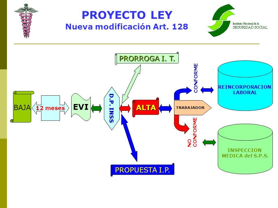 PROYECTO LEY Nueva modificación Art. 128 12 meses EVI PRORROGA I. T. PROPUESTA I.P. ALTA D.P. INSS BAJA TRABAJADOR CONFORME NO CONFORME REINCORPORACIO