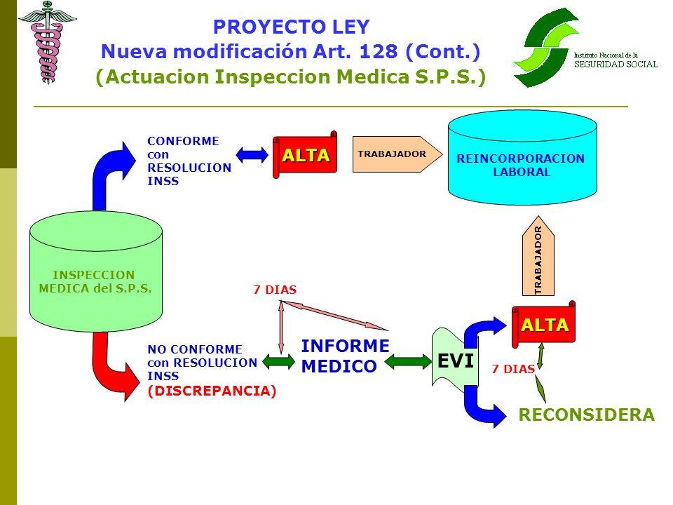 PROYECTO LEY Nueva modificación Art. 128 (Cont.) (Actuacion Inspeccion Medica S.P.S.) ALTA TRABAJADOR CONFORME con RESOLUCION INSS NO CONFORME con RES