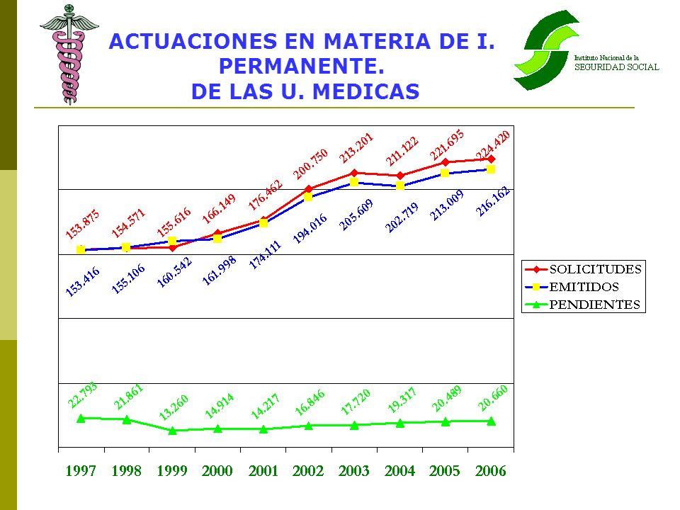 ACTUACIONES EN MATERIA DE I. PERMANENTE. DE LAS U. MEDICAS