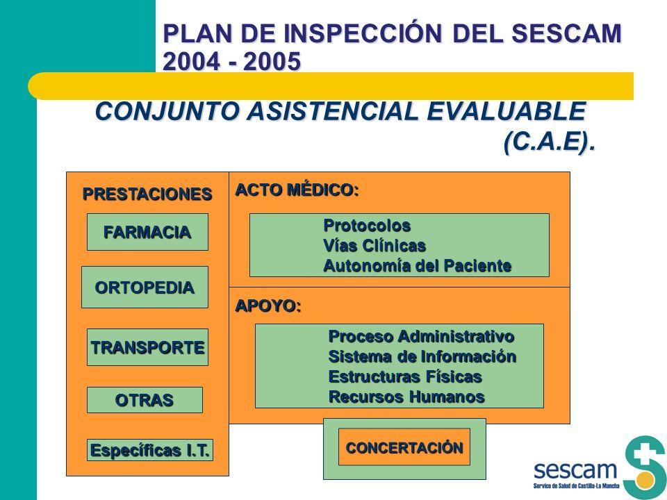 PLAN DE INSPECCIÓN DEL SESCAM 2004 - 2005 CONJUNTO ASISTENCIAL EVALUABLE (C.A.E). (C.A.E). PRESTACIONES FARMACIA ORTOPEDIA TRANSPORTE OTRAS Específica