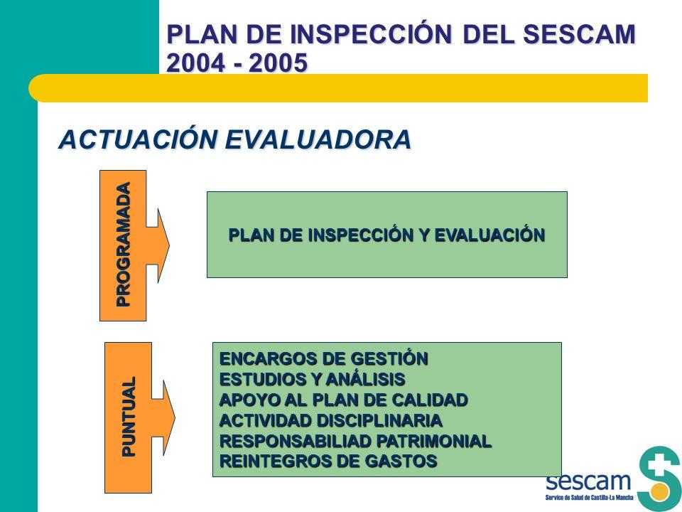 PLAN DE INSPECCIÓN DEL SESCAM 2004 - 2005 ACTUACIÓN EVALUADORA PROGRAMADA PLAN DE INSPECCIÓN Y EVALUACIÓN PUNTUAL ENCARGOS DE GESTIÓN ESTUDIOS Y ANÁLI