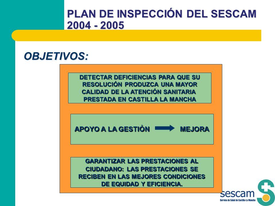 PLAN DE INSPECCIÓN DEL SESCAM 2004 - 2005 OBJETIVOS: DETECTAR DEFICIENCIAS PARA QUE SU RESOLUCIÓN PRODUZCA UNA MAYOR CALIDAD DE LA ATENCIÓN SANITARIA
