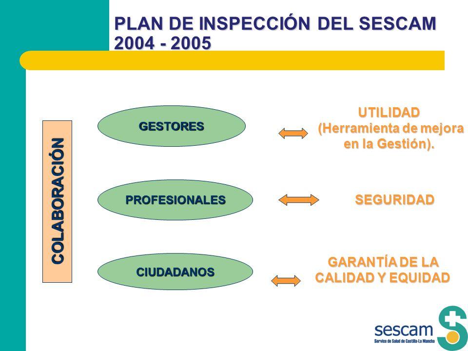 PLAN DE INSPECCIÓN DEL SESCAM 2004 - 2005 COLABORACIÓN PROFESIONALES CIUDADANOS UTILIDAD (Herramienta de mejora (Herramienta de mejora en la Gestión).