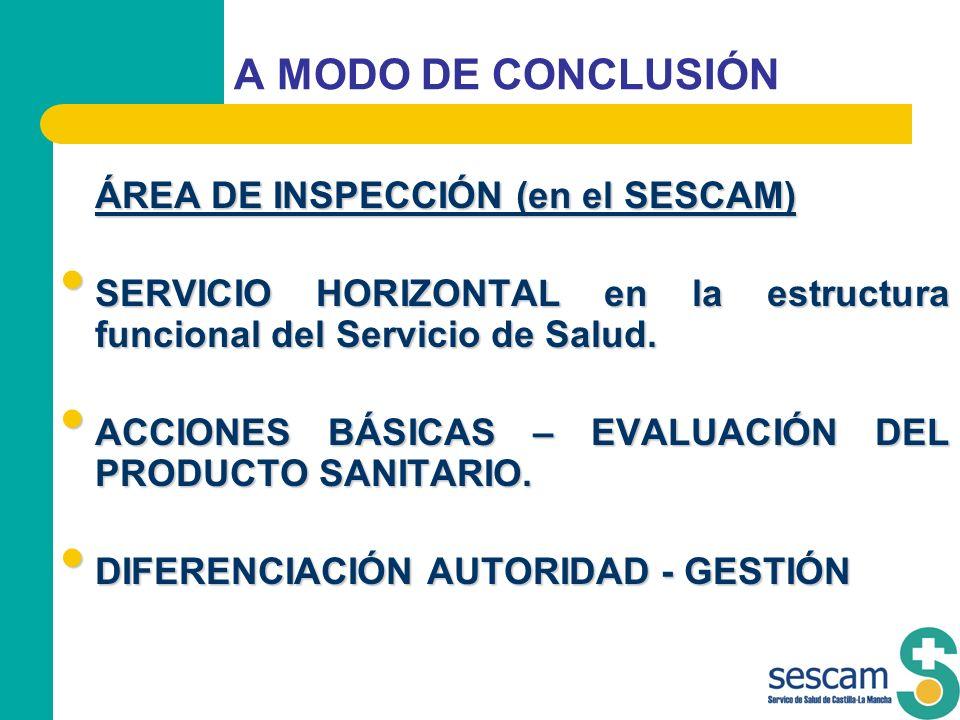 A MODO DE CONCLUSIÓN ÁREA DE INSPECCIÓN (en el SESCAM) SERVICIO HORIZONTAL en la estructura funcional del Servicio de Salud. SERVICIO HORIZONTAL en la