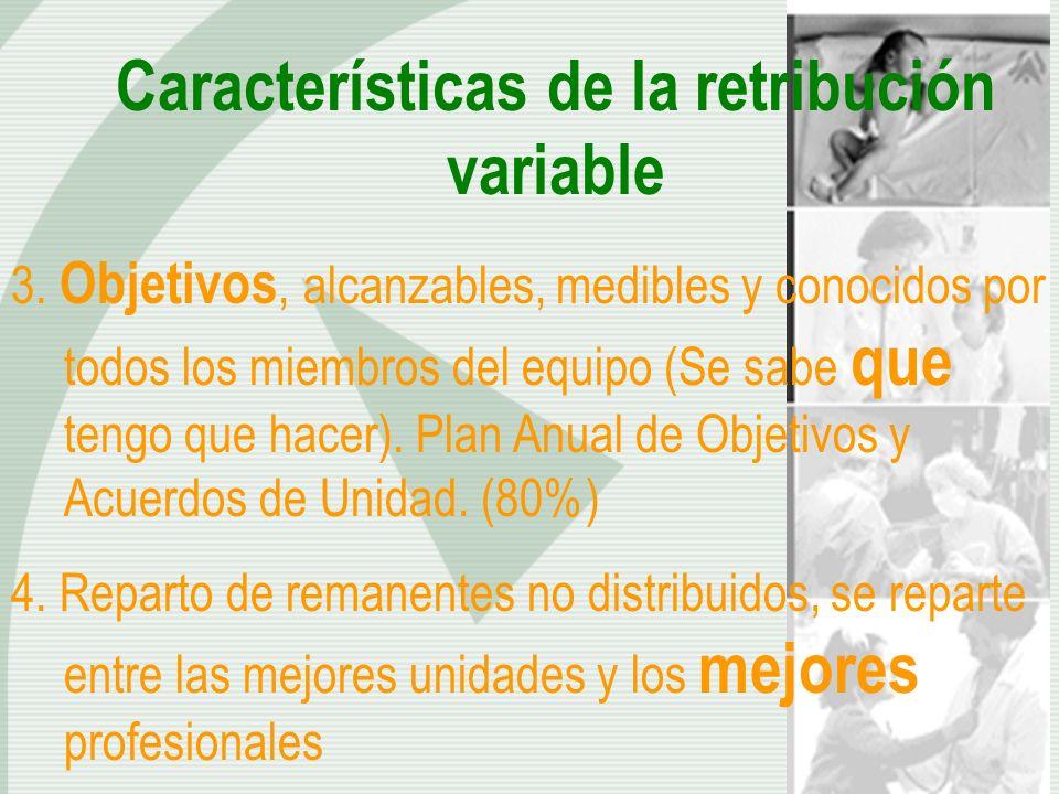 Características de la retribución variable 3. Objetivos, alcanzables, medibles y conocidos por todos los miembros del equipo (Se sabe que tengo que ha