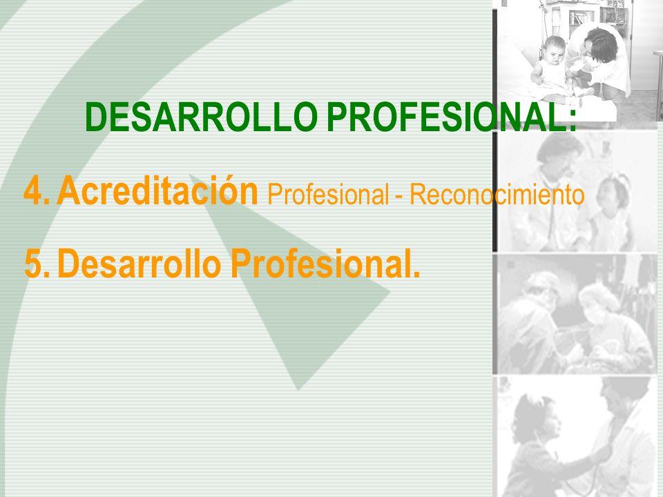 DESARROLLO PROFESIONAL: 4.Acreditación Profesional - Reconocimiento 5.Desarrollo Profesional.