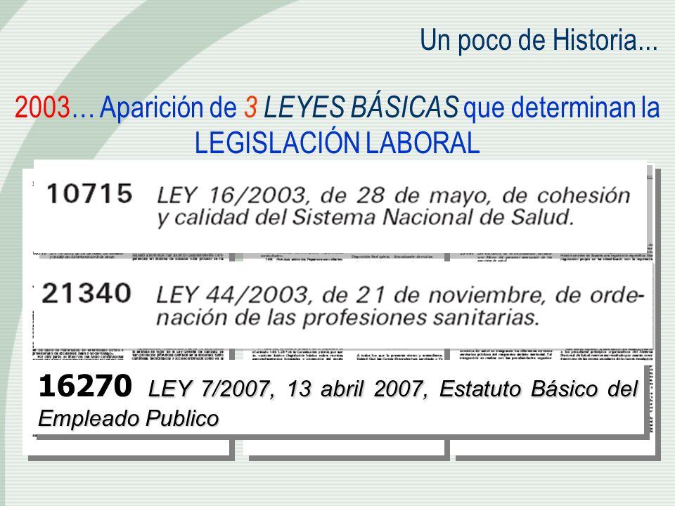 2003… Aparición de 3 LEYES BÁSICAS que determinan la LEGISLACIÓN LABORAL Un poco de Historia... LEY 7/2007, 13 abril 2007, Estatuto Básico del Emplead