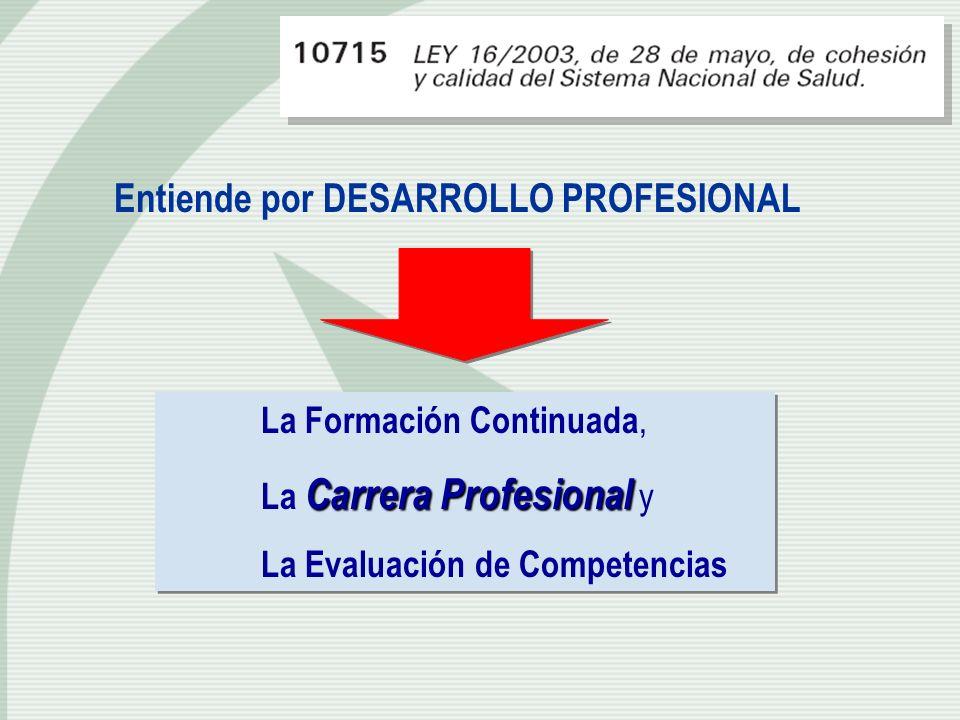 La Formación Continuada, Carrera Profesional La Carrera Profesional y La Evaluación de Competencias La Formación Continuada, Carrera Profesional La Ca