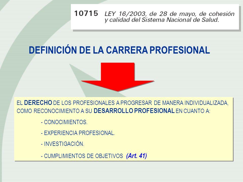 DEFINICIÓN DE LA CARRERA PROFESIONAL EL DERECHO DE LOS PROFESIONALES A PROGRESAR DE MANERA INDIVIDUALIZADA, COMO RECONOCIMIENTO A SU DESARROLLO PROFES