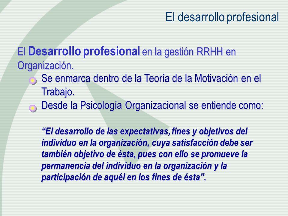 El en la gestión RRHH en Organización. El Desarrollo profesional en la gestión RRHH en Organización. Se enmarca dentro de la Teoría de la Motivación e
