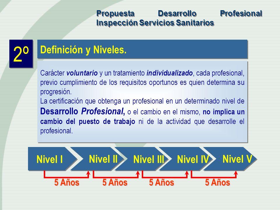 2º Definición y Niveles. Carácter voluntario y un tratamiento individualizado, cada profesional, previo cumplimiento de los requisitos oportunos es qu