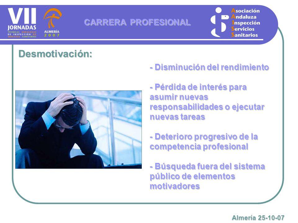 - Disminución del rendimiento - Pérdida de interés para asumir nuevas responsabilidades o ejecutar nuevas tareas - Deterioro progresivo de la competen