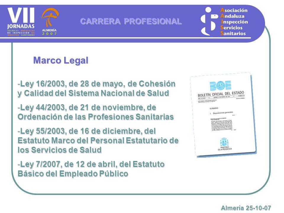 Marco Legal -Ley -Ley 16/2003, de 28 de mayo, de Cohesión y Calidad del Sistema Nacional de Salud 44/2003, de 21 de noviembre, de Ordenación de las Pr
