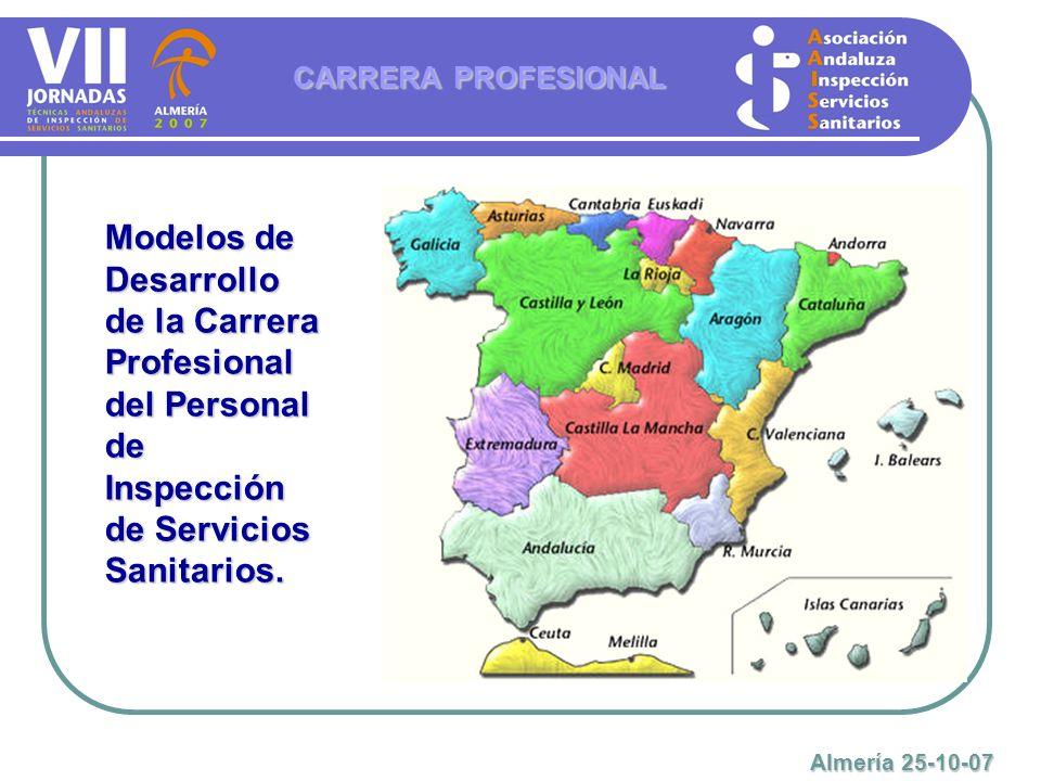 Modelos de Desarrollo de la Carrera Profesional del Personal de Inspección de Servicios Sanitarios. CARRERA PROFESIONAL Almería 25-10-07