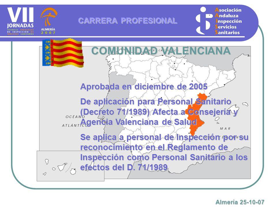 COMUNIDAD VALENCIANA CARRERA PROFESIONAL Almería 25-10-07 Aprobada en diciembre de 2005 De aplicación para Personal Sanitario (Decreto 71/1989) Afecta