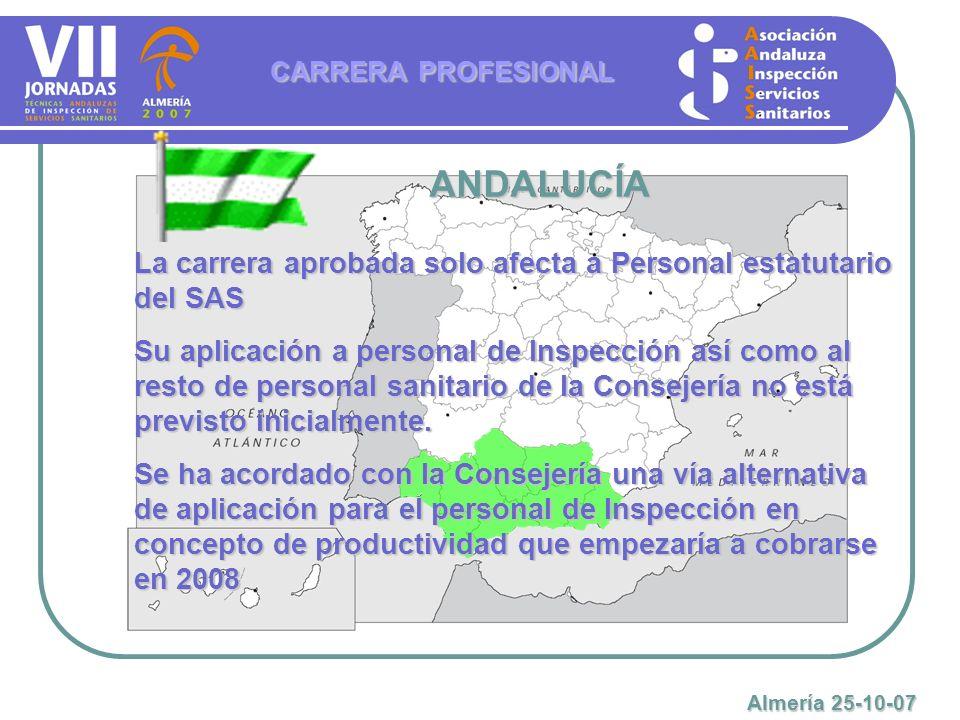 CARRERA PROFESIONAL Almería 25-10-07 La carrera aprobada solo afecta a Personal estatutario del SAS Su aplicación a personal de Inspección así como al