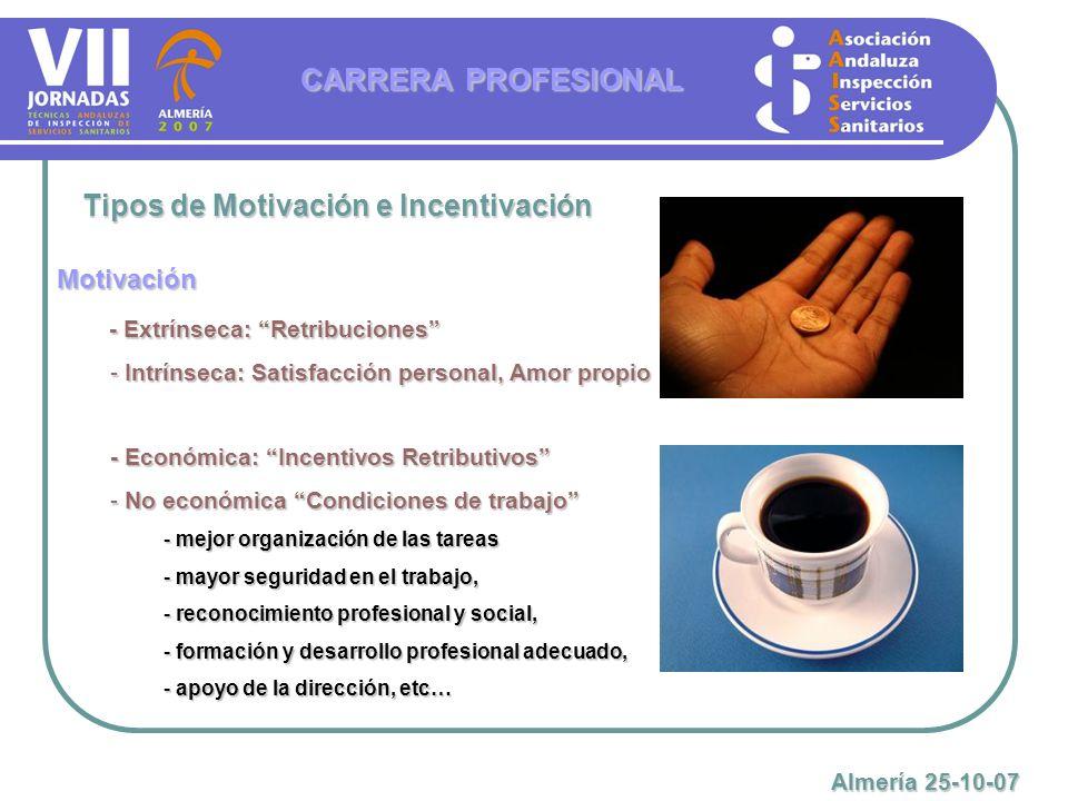 COMUNIDAD VALENCIANA CARRERA PROFESIONAL Almería 25-10-07 Aprobada en diciembre de 2005 De aplicación para Personal Sanitario (Decreto 71/1989) Afecta a Consejería y Agencia Valenciana de Salud Se aplica a personal de Inspección por su reconocimiento en el Reglamento de Inspección como Personal Sanitario a los efectos del D.