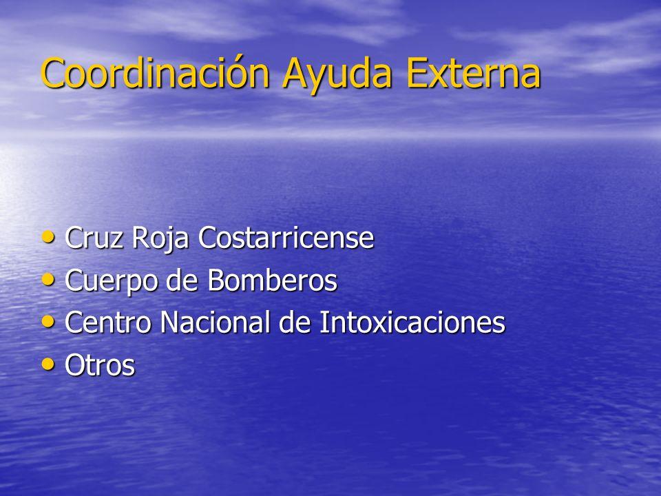 Coordinación Ayuda Externa Cruz Roja Costarricense Cruz Roja Costarricense Cuerpo de Bomberos Cuerpo de Bomberos Centro Nacional de Intoxicaciones Cen