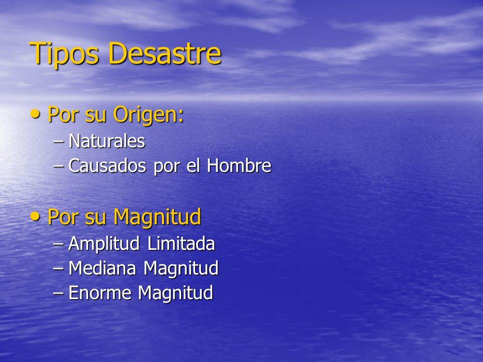Tipos Desastre Por su Origen: Por su Origen: –Naturales –Causados por el Hombre Por su Magnitud Por su Magnitud –Amplitud Limitada –Mediana Magnitud –