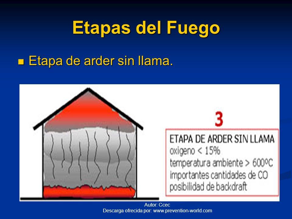 Autor: Ccec Descarga ofrecida por: www.prevention-world.com Etapas del Fuego Etapa de combustión libre Etapa de combustión libre