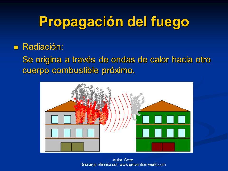 Autor: Ccec Descarga ofrecida por: www.prevention-world.com Etapas del Fuego Etapa de arder sin llama. Etapa de arder sin llama.