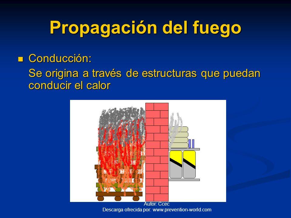 Autor: Ccec Descarga ofrecida por: www.prevention-world.com Propagación del fuego Radiación: Radiación: Se origina a través de ondas de calor hacia ot