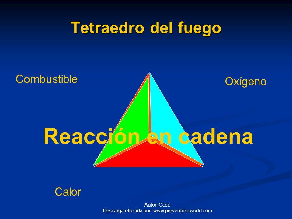 Autor: Ccec Descarga ofrecida por: www.prevention-world.com Tetraedro del fuego Combustible Oxígeno Calor Reacción en cadena