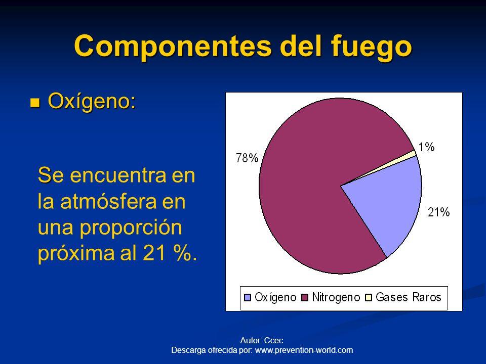 Autor: Ccec Descarga ofrecida por: www.prevention-world.com Componentes del fuego Oxígeno: Oxígeno: S Se encuentra en la atmósfera en una proporción próxima al 21 %.