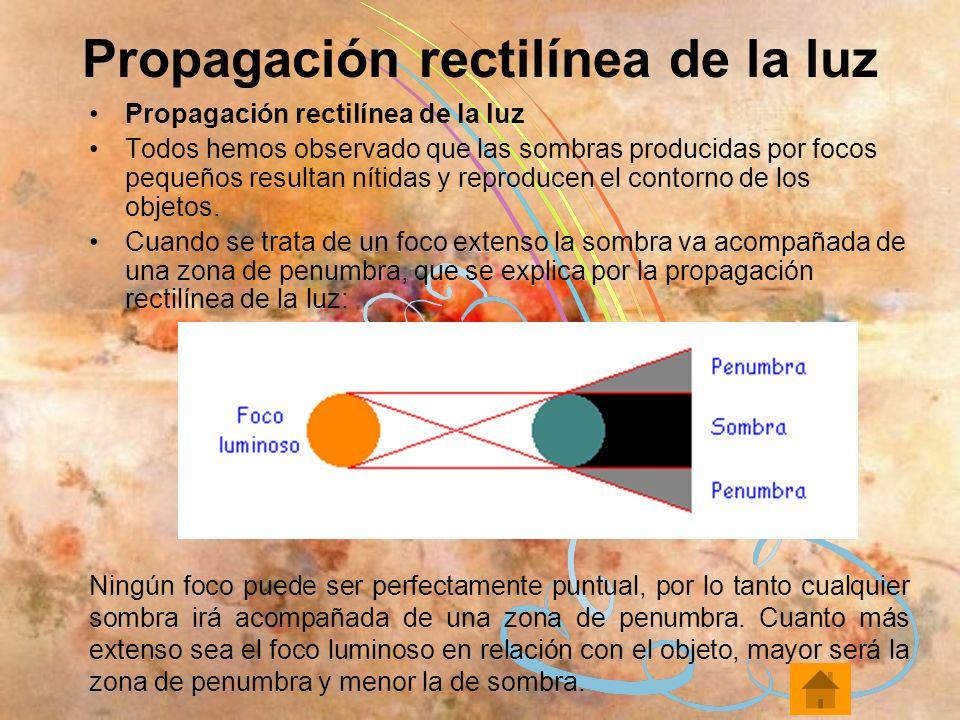 Propagación rectilínea de la luz Todos hemos observado que las sombras producidas por focos pequeños resultan nítidas y reproducen el contorno de los objetos.