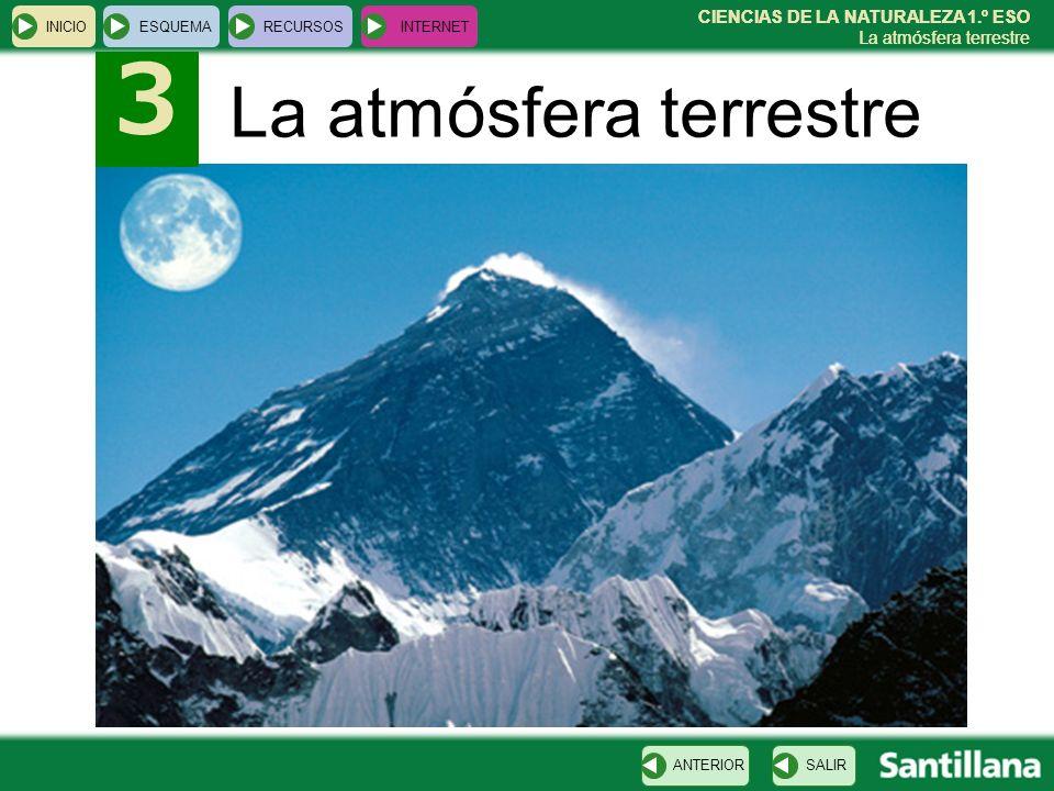 CIENCIAS DE LA NATURALEZA 1.º ESO La atmósfera terrestre INICIOESQUEMARECURSOSINTERNET CIENCIAS DE LA NATURALEZA 1.º ESO La atmósfera terrestre SALIRA