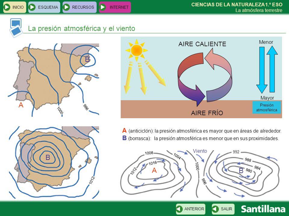 CIENCIAS DE LA NATURALEZA 1.º ESO La atmósfera terrestre La presión atmosférica y el viento INICIOESQUEMARECURSOSINTERNET SALIRANTERIOR AIRE CALIENTE