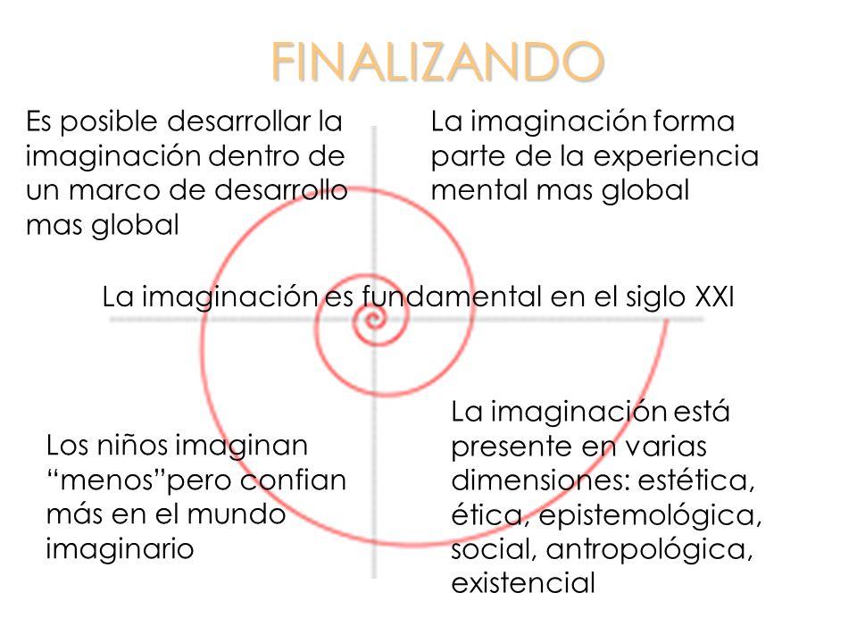 FINALIZANDO La imaginación forma parte de la experiencia mental mas global La imaginación está presente en varias dimensiones: estética, ética, episte