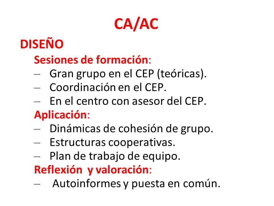 Sesiones de formación: – Gran grupo en el CEP (teóricas).