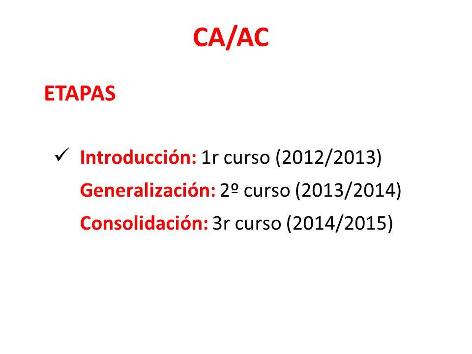 Introducción: 1r curso (2012/2013) Generalización: 2º curso (2013/2014) Consolidación: 3r curso (2014/2015) CA/AC ETAPAS