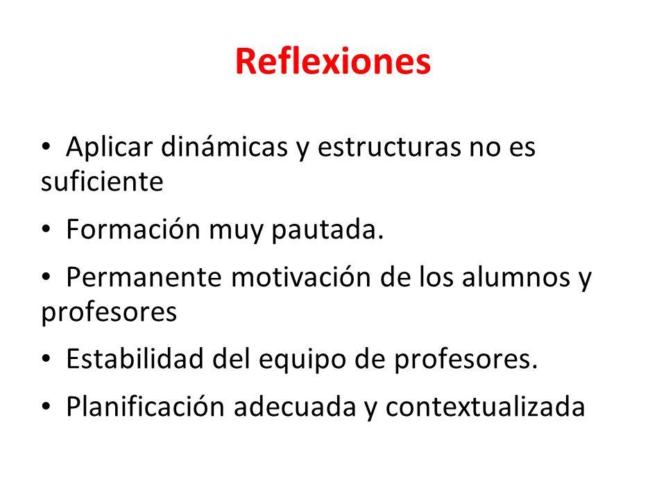 Reflexiones Aplicar dinámicas y estructuras no es suficiente Formación muy pautada.