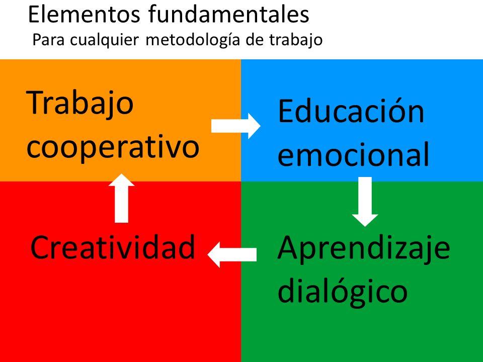 Trabajo cooperativo Educación emocional Aprendizaje dialógico Creatividad Elementos fundamentales Para cualquier metodología de trabajo
