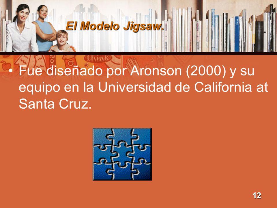 El Modelo Jigsaw. Fue diseñado por Aronson (2000) y su equipo en la Universidad de California at Santa Cruz. 12
