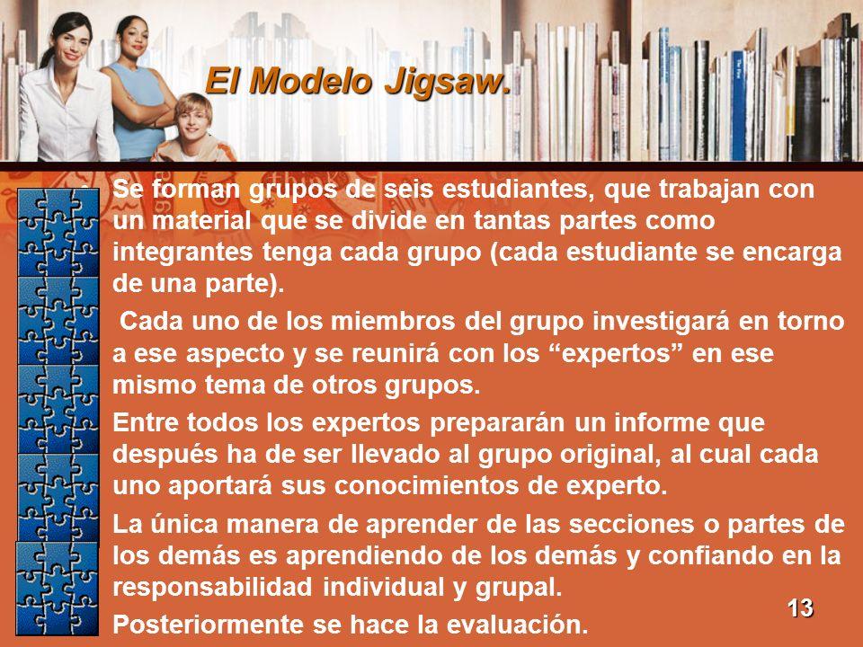 El Modelo Jigsaw. Se forman grupos de seis estudiantes, que trabajan con un material que se divide en tantas partes como integrantes tenga cada grupo