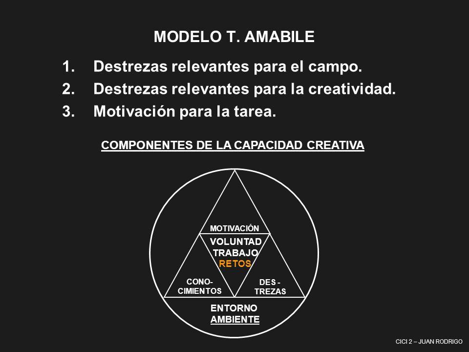 CICI 2 – JUAN RODRIGO 1.Destrezas relevantes para el campo. 2.Destrezas relevantes para la creatividad. 3.Motivación para la tarea. MODELO T. AMABILE