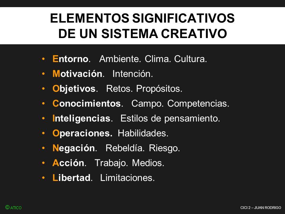 CICI 2 – JUAN RODRIGO La creatividad es una capacidad de los sistemas de conocimiento, que se manifiesta en la generación y transformación de ideas con novedad y valor, y que se activa en un proceso de fases definidas que se puede reproducir de forma intencional.