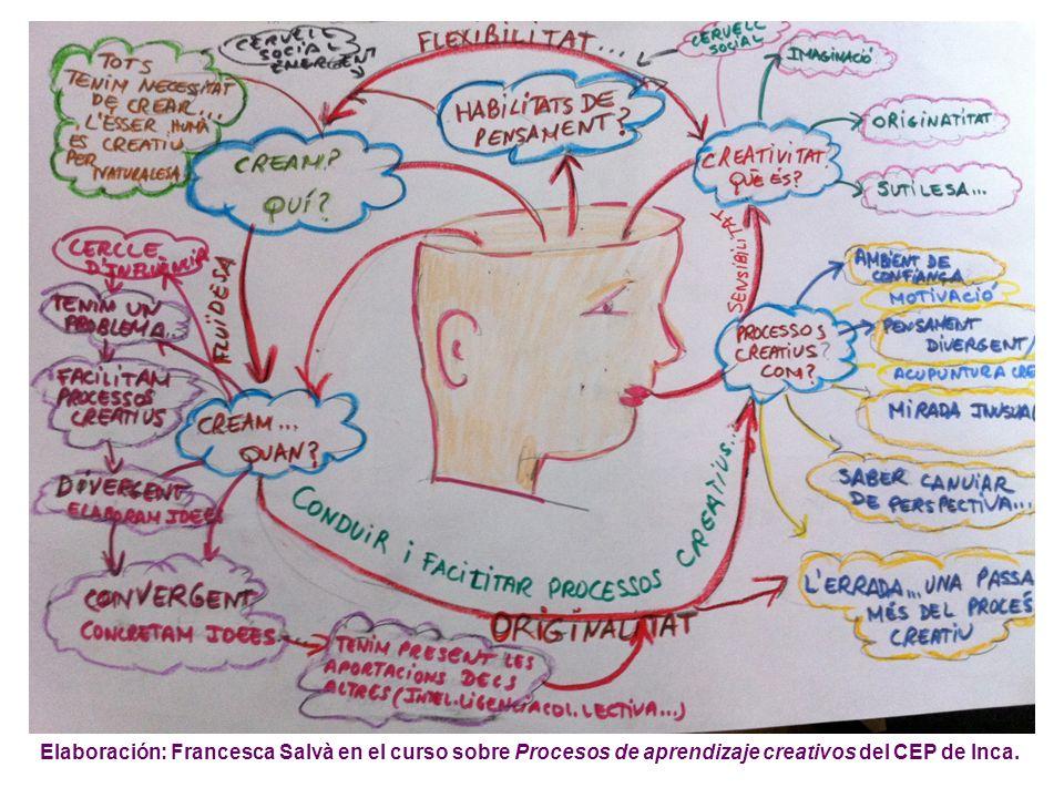 Elaboración: Francesca Salvà en el curso sobre Procesos de aprendizaje creativos del CEP de Inca.