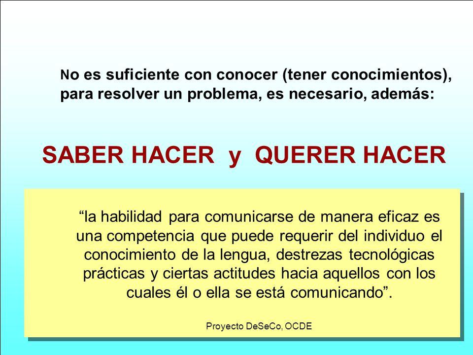 N o es suficiente con conocer (tener conocimientos), para resolver un problema, es necesario, además: SABER HACER y QUERER HACER la habilidad para com