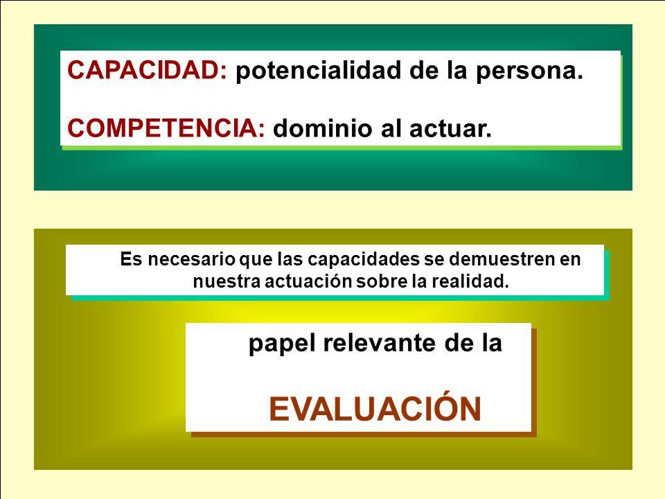 CAPACIDAD: potencialidad de la persona. COMPETENCIA: dominio al actuar. CAPACIDAD: potencialidad de la persona. COMPETENCIA: dominio al actuar. Es nec