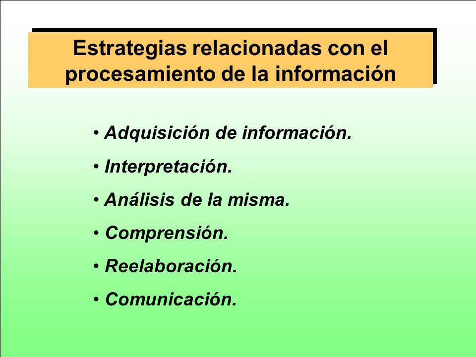 Estrategias relacionadas con el procesamiento de la información Adquisición de información. Interpretación. Análisis de la misma. Comprensión. Reelabo