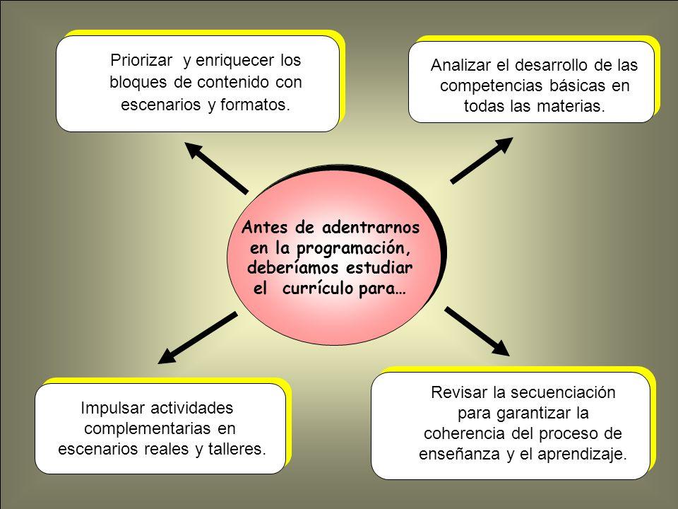 Impulsar actividades complementarias en escenarios reales y talleres. Impulsar actividades complementarias en escenarios reales y talleres. Antes de a